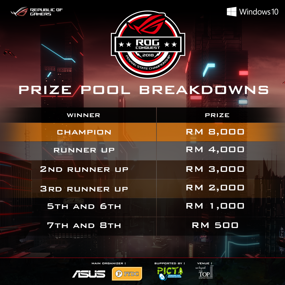 prize breakdown 1000x1000