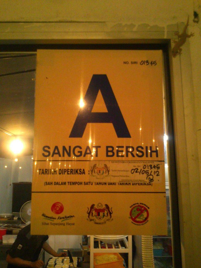 grade in malaysia