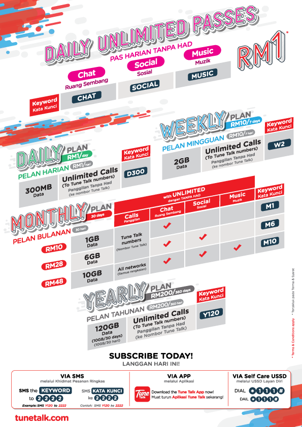 Tune Talk Plans infographic
