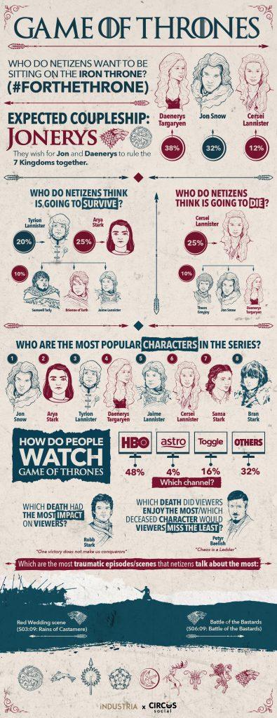 GOT_Infographics_REVISED-02 (1)