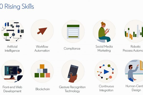 Picture - Top 10 Rising Skills